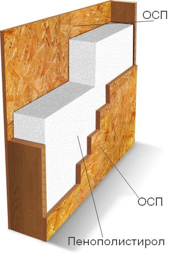 Дом из SIP панелей - особенности и характеристики