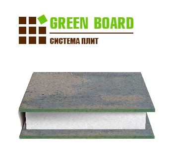 Панель green board