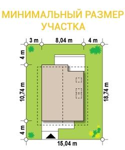 """Проект дома из СИП панелей """"Верона"""" - минимальный размер участка"""