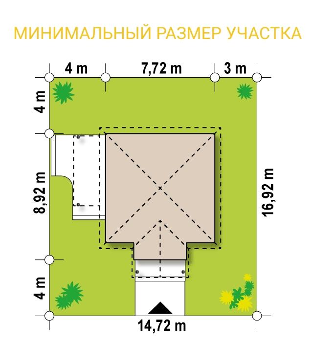 """Проект небольшого дома из СИП панелей """"Лесной"""" - минимальный размер участка"""