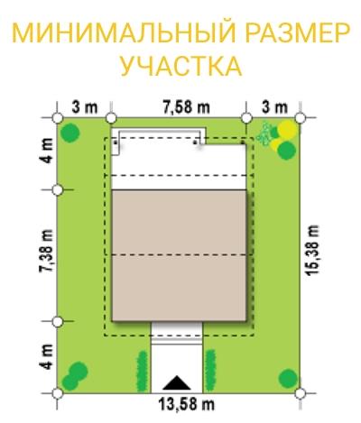 """Проект одноэтажного дома из СИП панелей """"Уютный"""" - минимальный размер участка"""