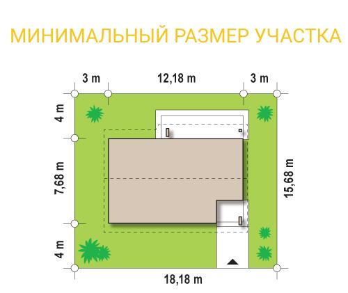 """Проект одноэтажного дома из СИП панелей """"Спокойный"""" - минимальный размер участка"""
