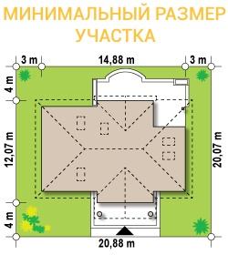 """Проект одноэтажного дома из СИП панелей """"Усадьба"""" - минимальный размер участка"""
