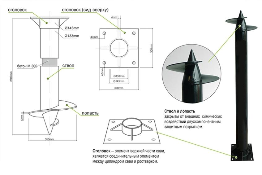 Фундамент на винтовых сваях для дома из СИП панелей