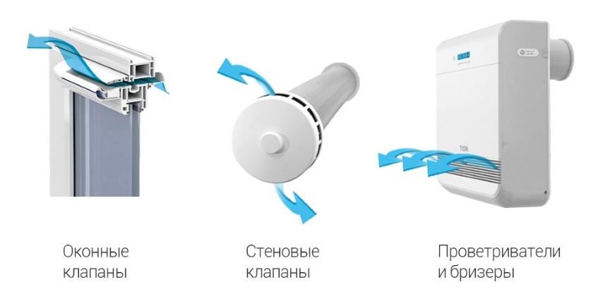 Приточная вентиляция в СИП домах