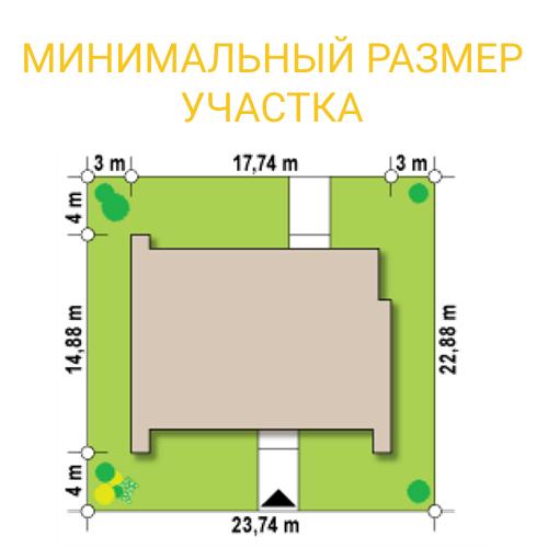"""Офис из СИП панелей """"Офиус"""" - минимальный размер участка"""