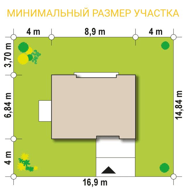 """Магазин из СИП панелей """"Торговус"""" - минимальный размер участка"""