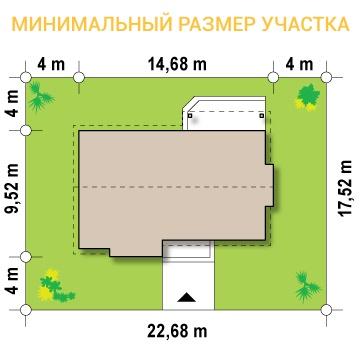"""Проект одноэтажного дома из СИП панелей """"Амброзия"""" - минимальный размер участка"""
