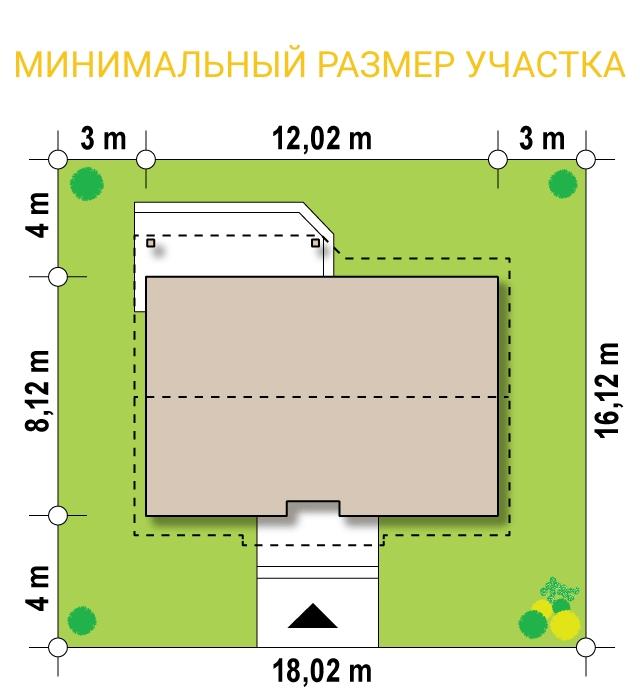 """Проект одноэтажного дома из СИП панелей """"София"""" - минимальный размер участка"""