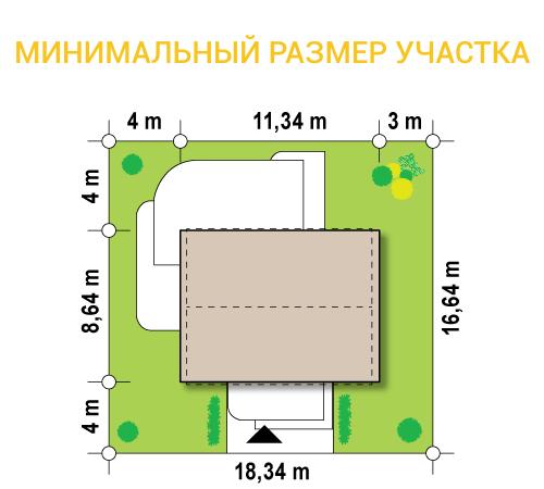 """Проект одноэтажного дома из СИП панелей """"Современный"""" - минимальный размер участка"""