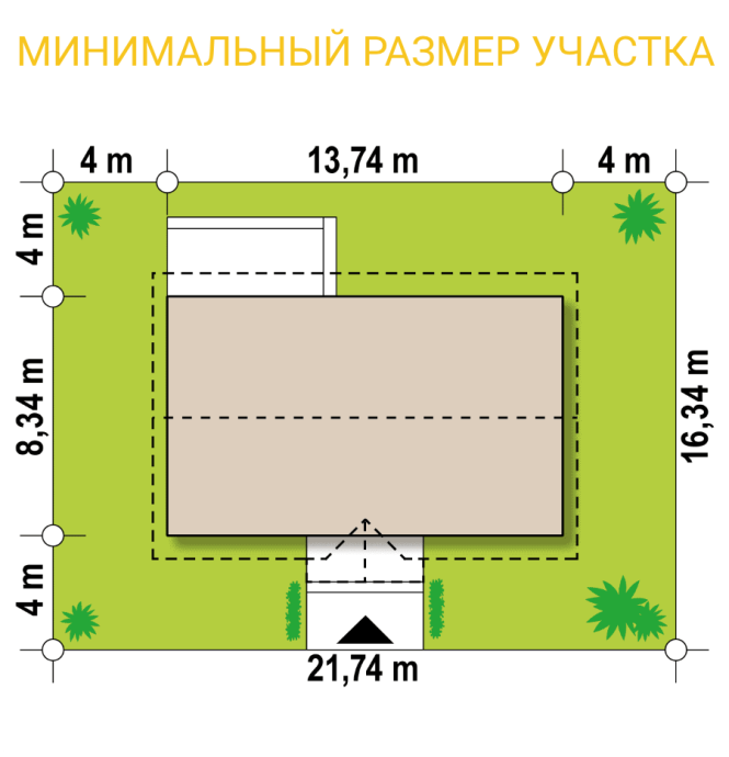 """Проект одноэтажного дома из СИП панелей """"Аккуратный"""" - минимальный размер участка"""