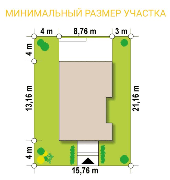 """Проект компактного одноэтажного дома из СИП панелей """"Аметист"""" - минимальный размер участка"""