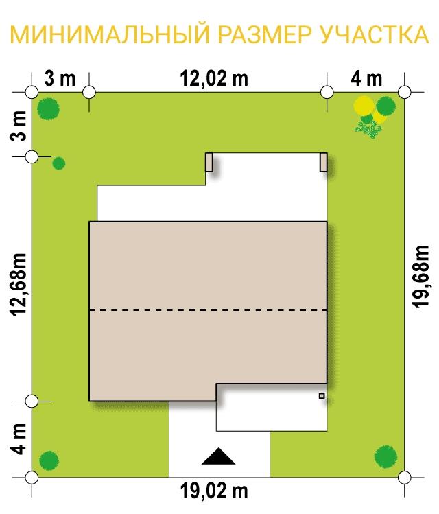 """Проект одноэтажного дома из СИП панелей с террасой """"Эдем"""" - минимальный размер участка"""