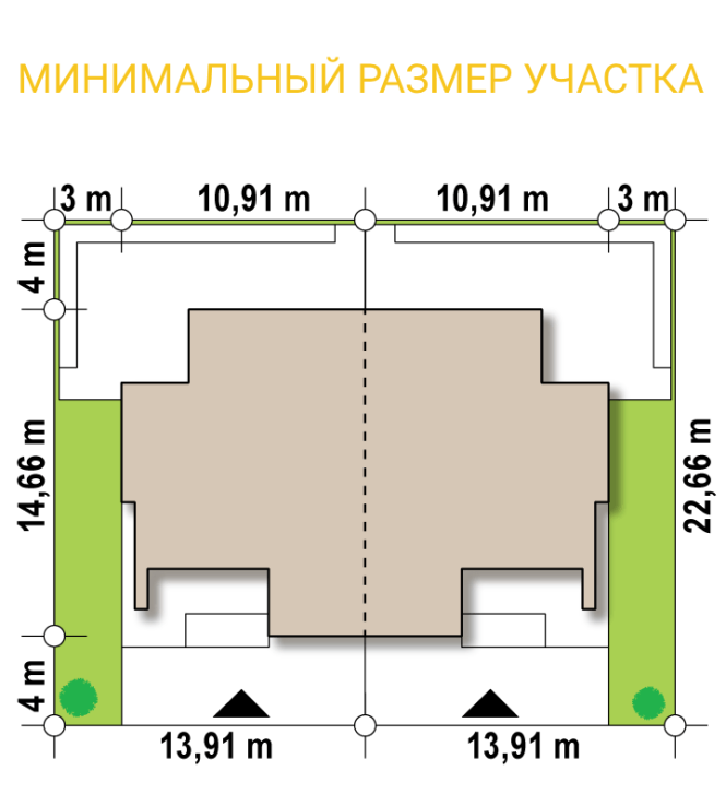Дуплекс из СИП панелей - минимальный размер участка