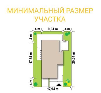 """Проект дома из СИП панелей """"Солидный"""" - минимальный размер участка"""